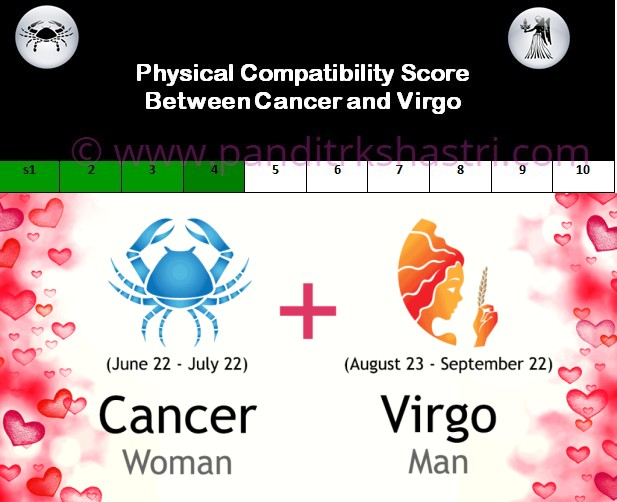 Cancer virgo man woman compatibility and #49 Virgo